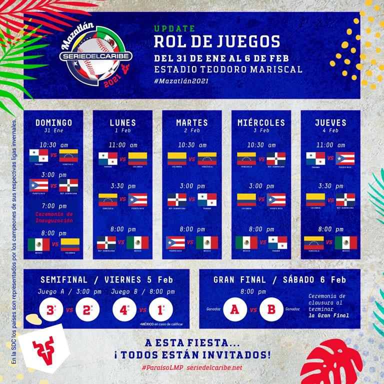 Rol de Juegos de la serie del caribe Mazatlán 2021