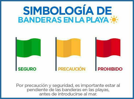 Simbología de Banderas en la Playa de Mazatlán